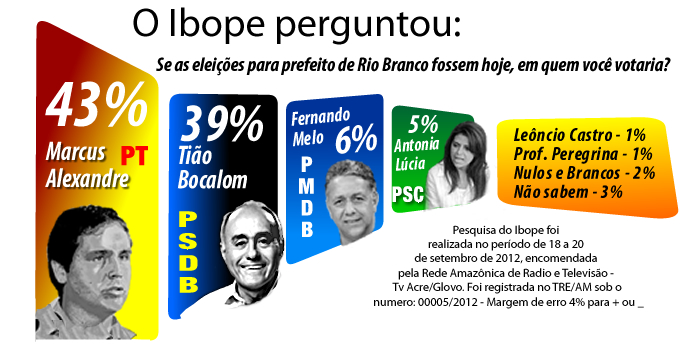 Ibope_pesquisa20set2012-IN1